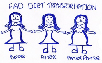 Avoid Fad Diets